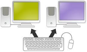 اموزش استفاده از یک صفحه کلید و ماوس برای چندین کامپیوتر