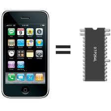 اهمیت حافظه رم RAM گوشی
